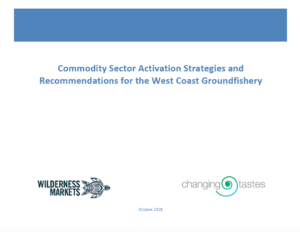 Commodity Sector Activation White Paper
